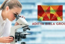 Aditya Birla Recruiting Section Head - Chemical Laboratory Central
