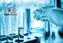Walk in interview For Msc Chemistry Candidates @ IISER, Kolkata