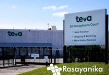 Teva Quality Analyst Job - Pharma Candidates Can Apply