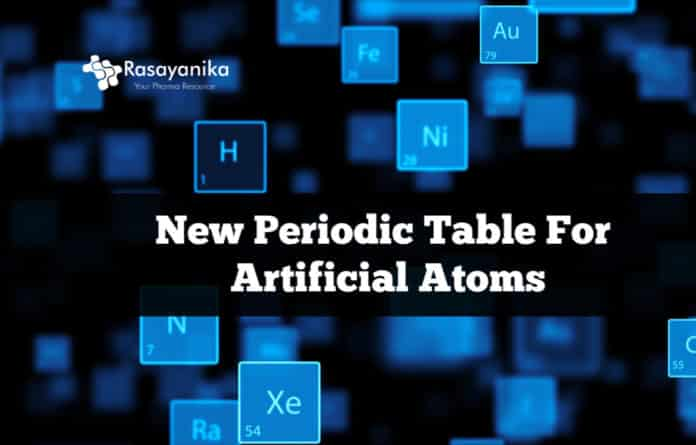 New Periodic Table For Artificial Atoms