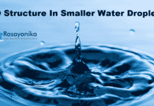 3D structure in smaller water droplets