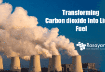 Transforming Carbon dioxide Into Fuel