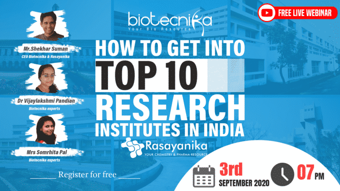 Research Institute Chemistry