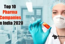 Top 10 Pharma Companies in India