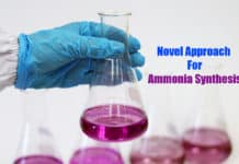 New Ammonia Production Method