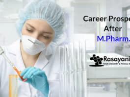 Career Prospects after M.Pharm